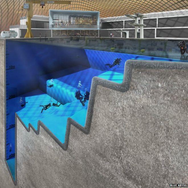 Монтегротто Терме, бассейн Y-40